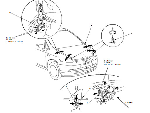 Honda Fit Jazz 2002 Service Manual